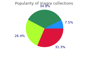 discount 75 mg viagra with mastercard