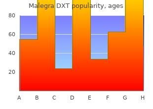 buy malegra dxt 130 mg low price