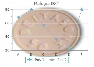 order discount malegra dxt on-line