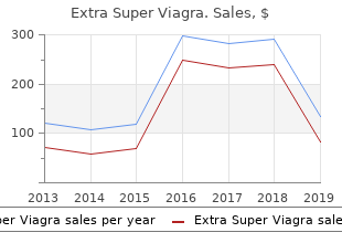 order extra super viagra 200mg free shipping