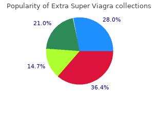 cheap extra super viagra uk