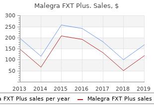 buy cheap malegra fxt plus 160 mg