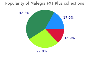 discount malegra fxt plus 160mg with mastercard