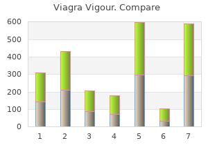 purchase viagra vigour 800mg mastercard