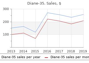 discount diane-35 2mg