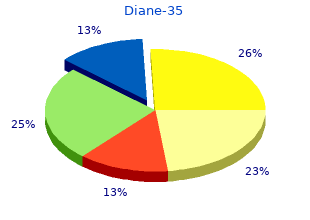 purchase diane-35 2 mg with amex