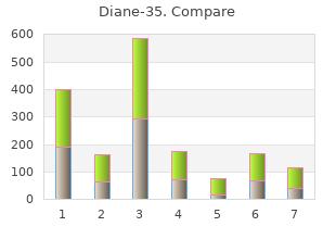 discount diane-35 2mg free shipping