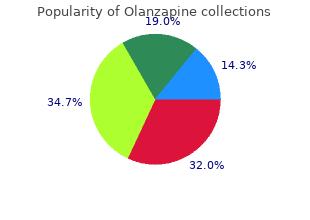 discount 5 mg olanzapine visa