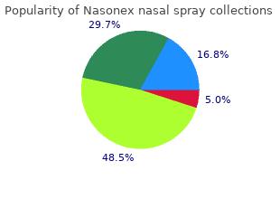 order nasonex nasal spray with a mastercard