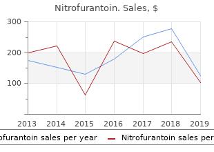 50mg nitrofurantoin with mastercard