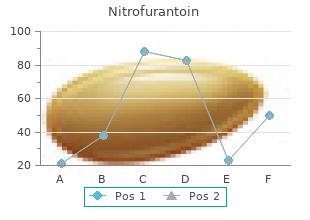 discount nitrofurantoin 50 mg without a prescription
