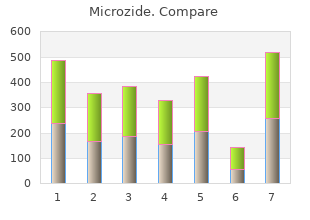 purchase discount microzide on-line