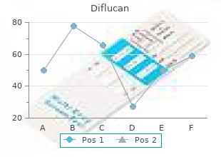 cheap diflucan 50mg line