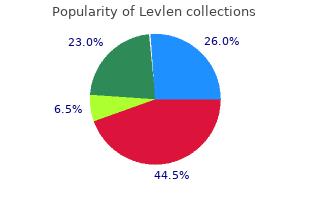 buy discount levlen 0.15 mg online