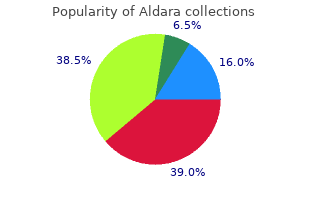 best aldara 5percent