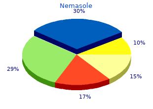 order line nemasole