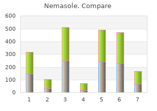 order generic nemasole pills