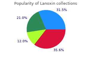 purchase 0.25 mg lanoxin mastercard
