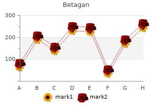purchase generic betagan