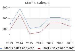 discount starlix 120 mg with mastercard