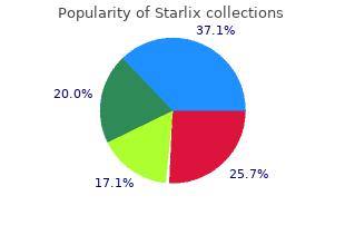 starlix 120 mg generic