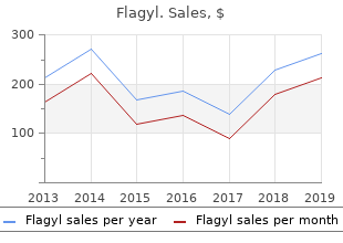 order flagyl online from canada
