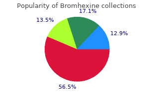 bromhexine 8mg with amex