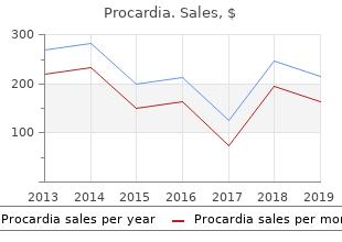 procardia 30mg mastercard