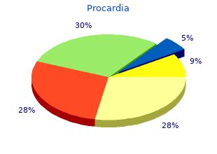 purchase procardia