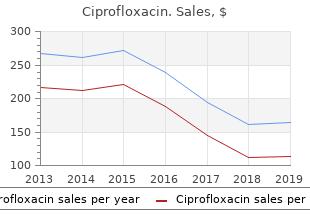 order ciprofloxacin 1000 mg