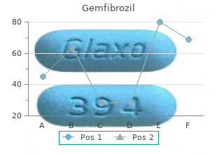 order 300mg gemfibrozil mastercard