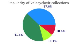 order valacyclovir paypal
