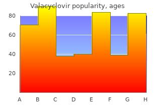 cheap valacyclovir amex