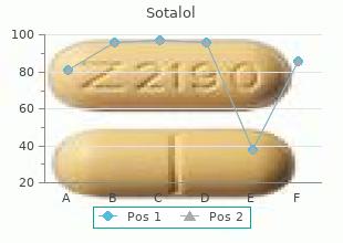 quality 40 mg sotalol