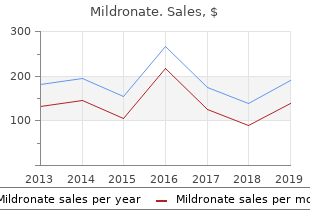 purchase mildronate with american express