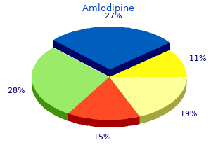 generic amlodipine 2.5mg without prescription