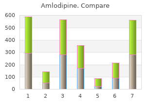 order on line amlodipine
