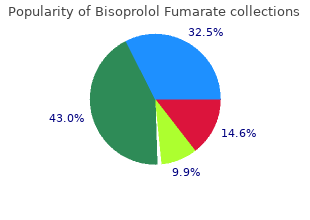 proven bisoprolol 10 mg